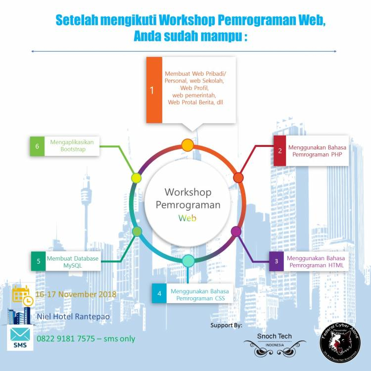 Workshop Pemrograman Web